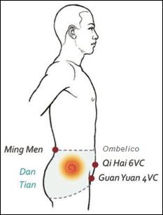 medicina tradicional china riñon