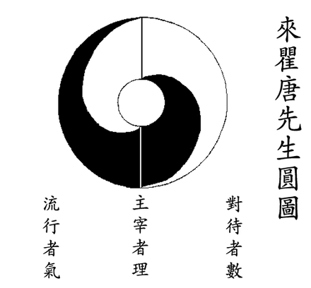 arquetipo-yinyang